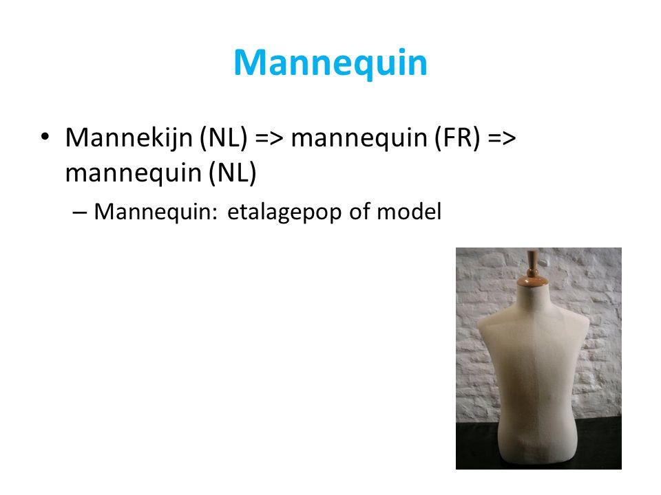 Mannequin Mannekijn (NL) => mannequin (FR) => mannequin (NL) – Mannequin: etalagepop of model