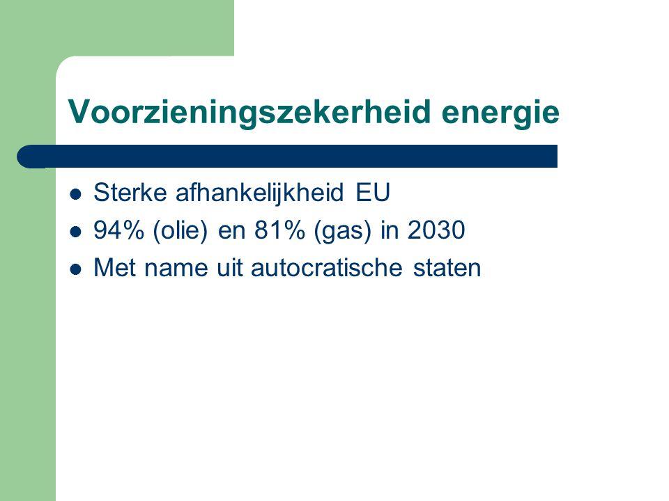 Voorzieningszekerheid energie Sterke afhankelijkheid EU 94% (olie) en 81% (gas) in 2030 Met name uit autocratische staten
