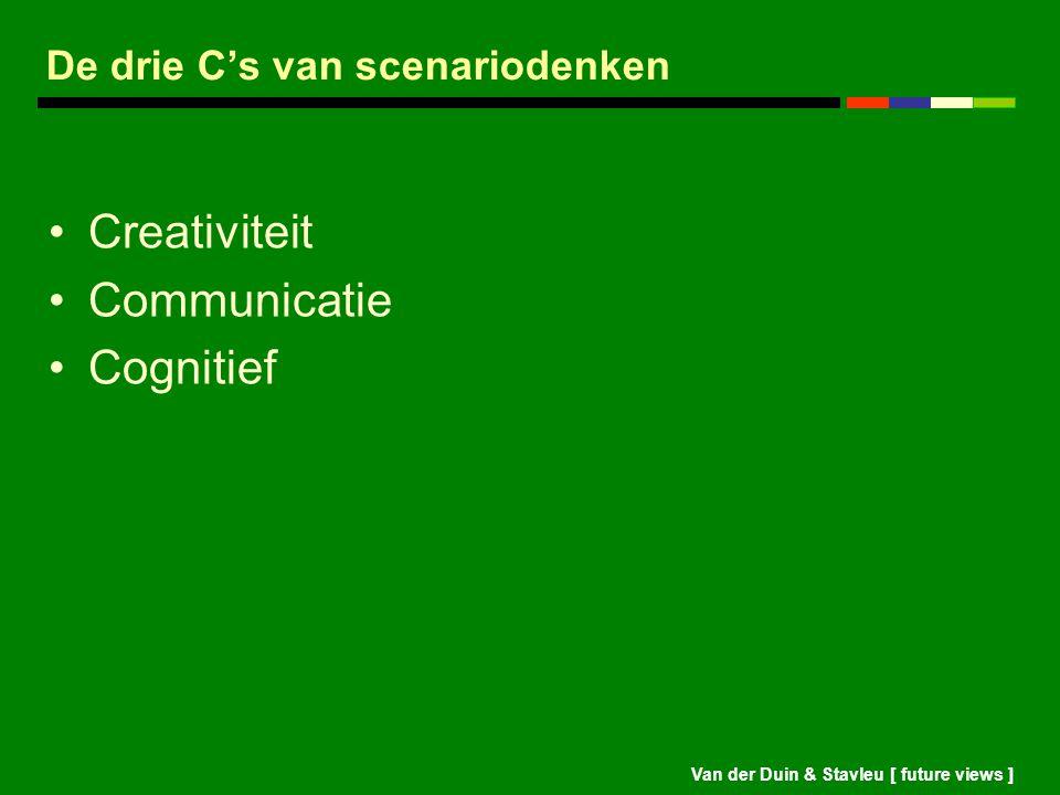 Van der Duin & Stavleu [ future views ] De drie C's van scenariodenken Creativiteit Communicatie Cognitief