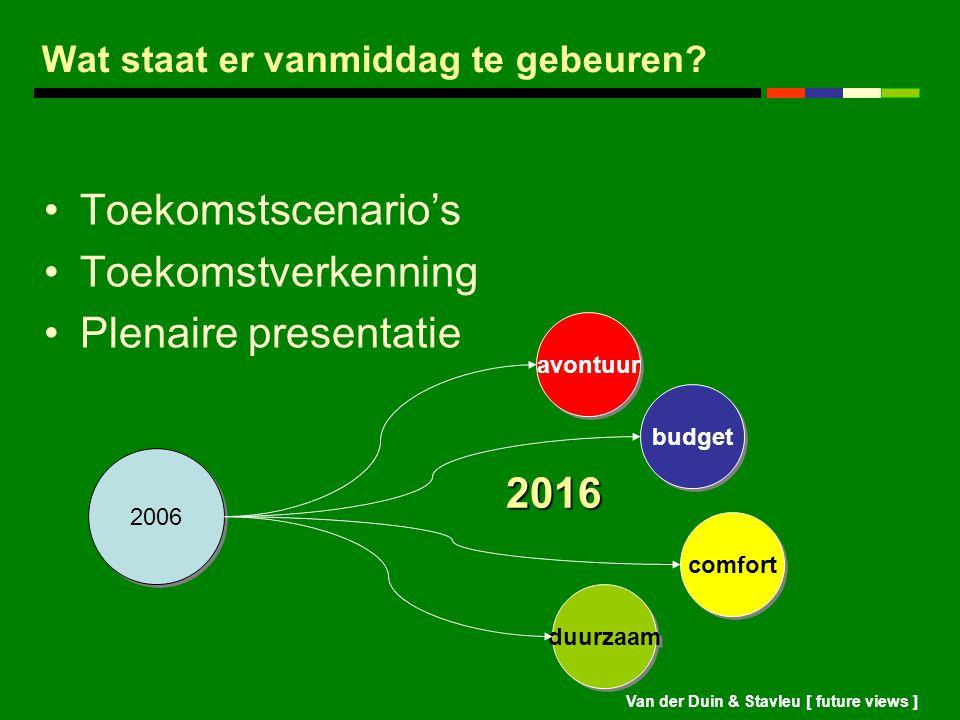 Van der Duin & Stavleu [ future views ] Wat staat er vanmiddag te gebeuren? Toekomstscenario's Toekomstverkenning Plenaire presentatie 2006 avontuur b