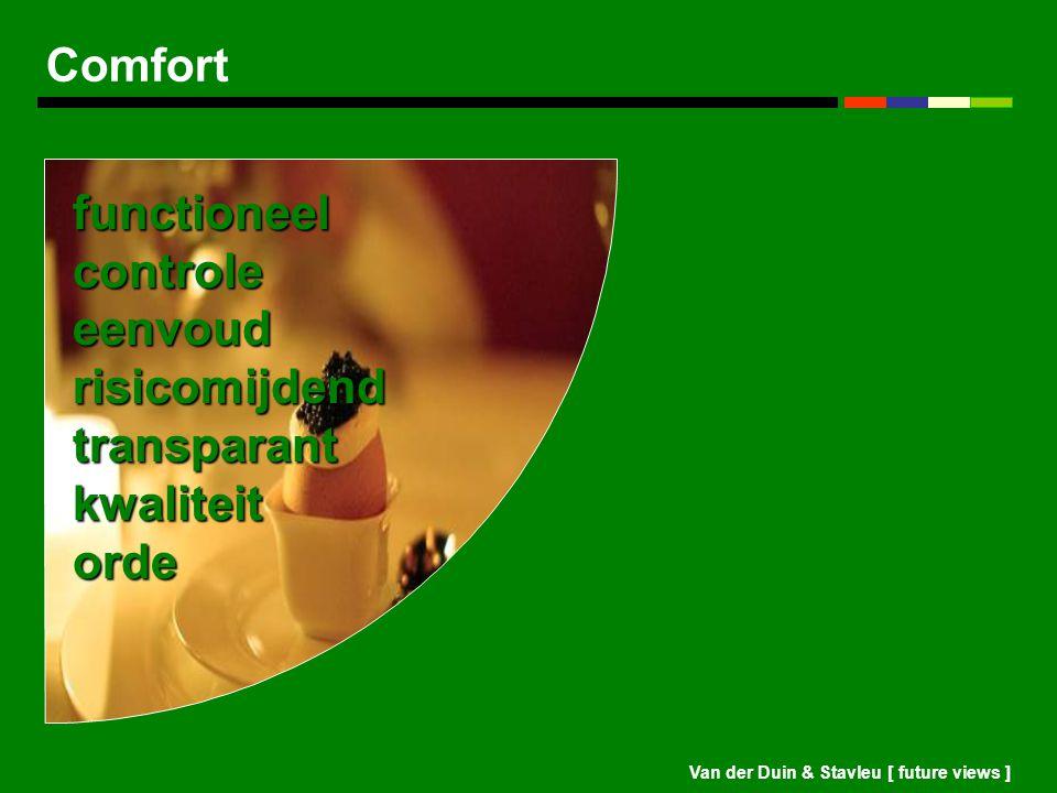 Van der Duin & Stavleu [ future views ] Comfort functioneel controle eenvoud risicomijdend transparant kwaliteit orde