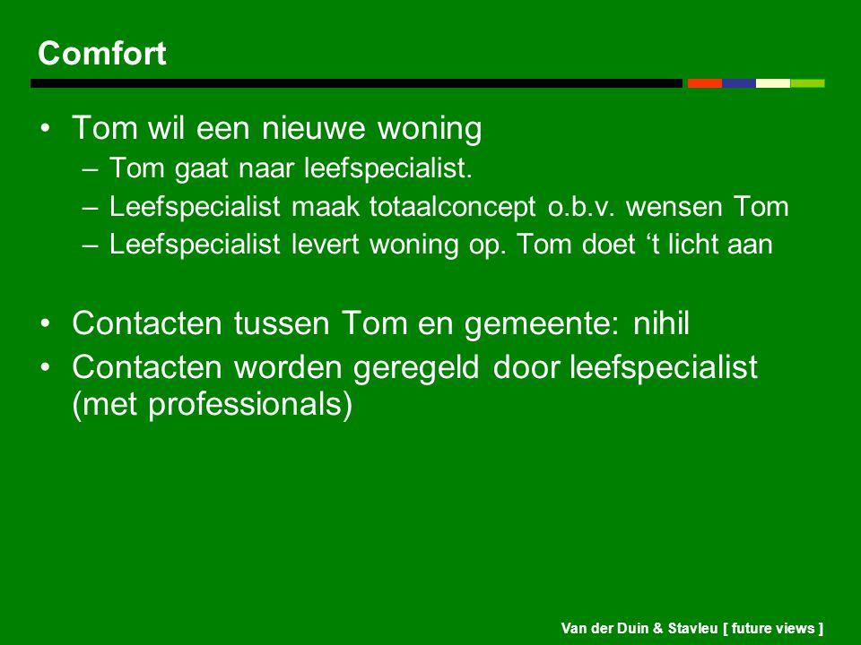 Van der Duin & Stavleu [ future views ] Comfort Tom wil een nieuwe woning –Tom gaat naar leefspecialist. –Leefspecialist maak totaalconcept o.b.v. wen