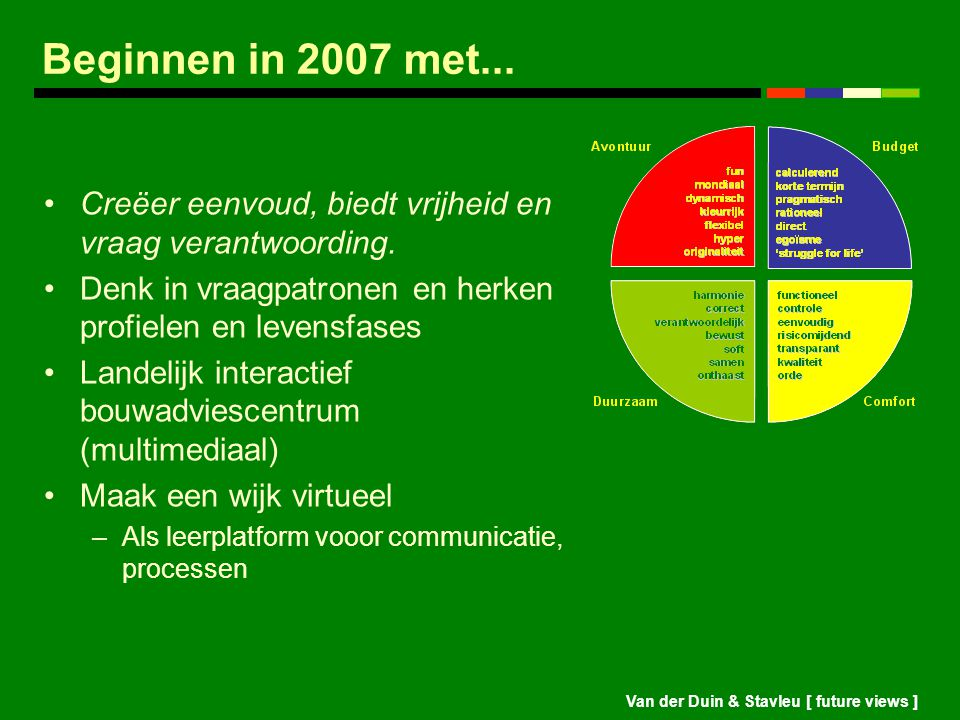 Van der Duin & Stavleu [ future views ] Beginnen in 2007 met... Creëer eenvoud, biedt vrijheid en vraag verantwoording. Denk in vraagpatronen en herke