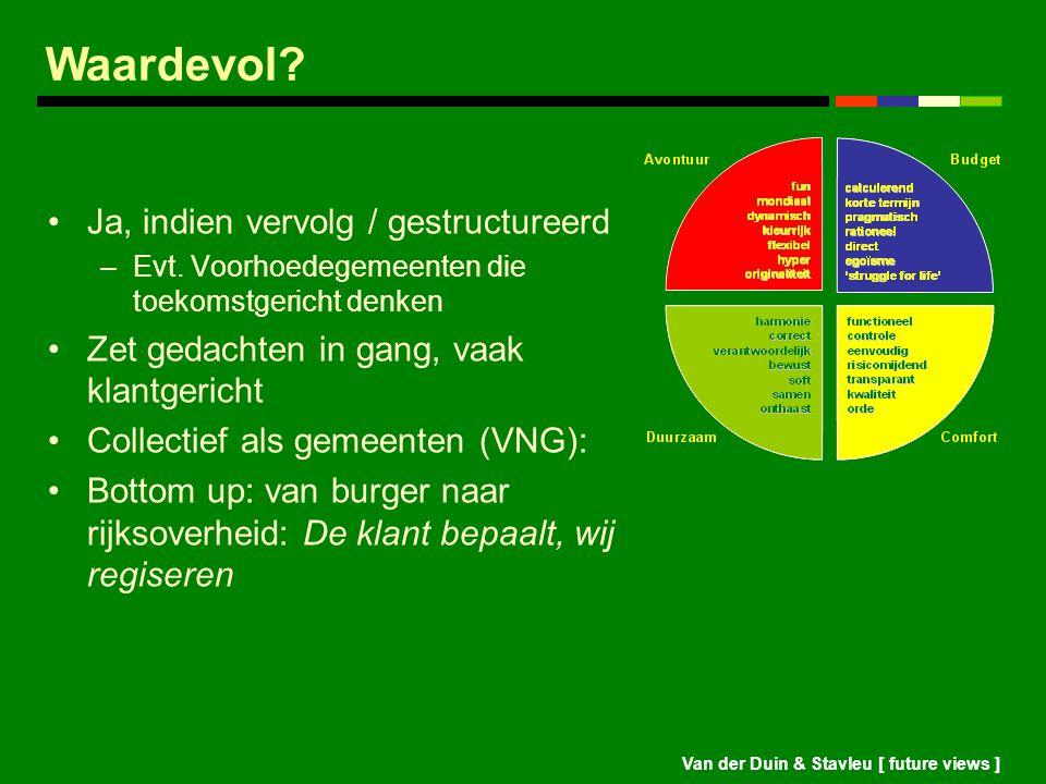 Van der Duin & Stavleu [ future views ] Waardevol? Ja, indien vervolg / gestructureerd –Evt. Voorhoedegemeenten die toekomstgericht denken Zet gedacht
