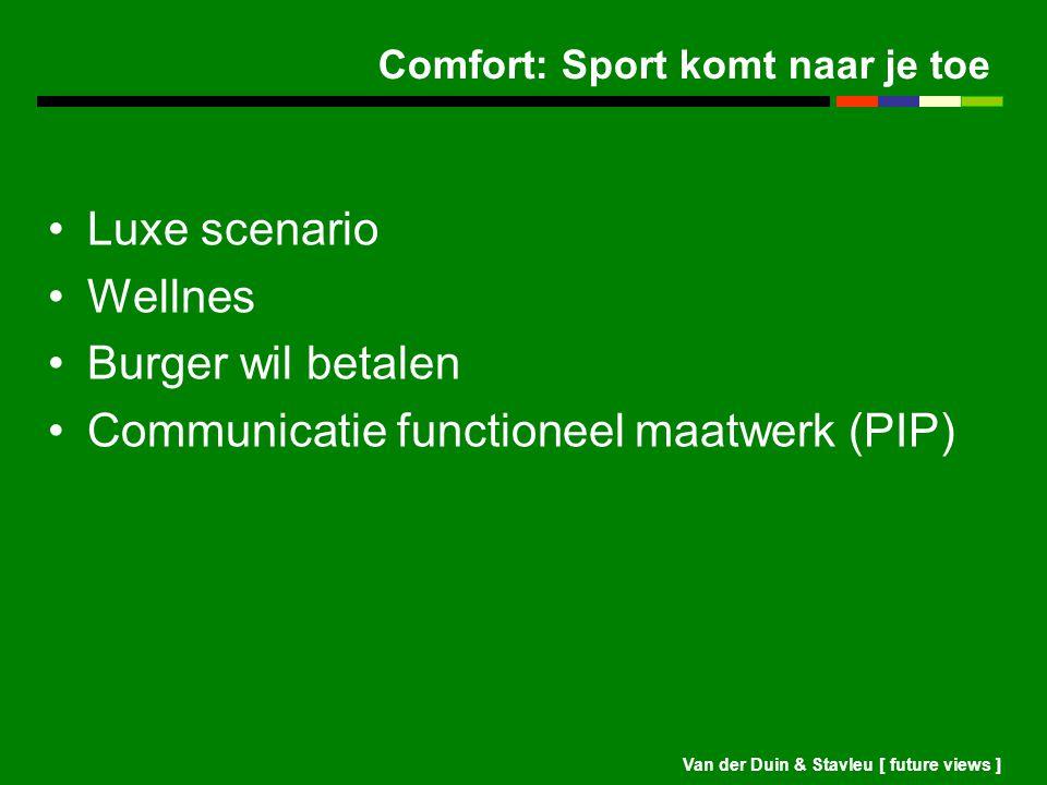 Van der Duin & Stavleu [ future views ] Comfort: Sport komt naar je toe Luxe scenario Wellnes Burger wil betalen Communicatie functioneel maatwerk (PI