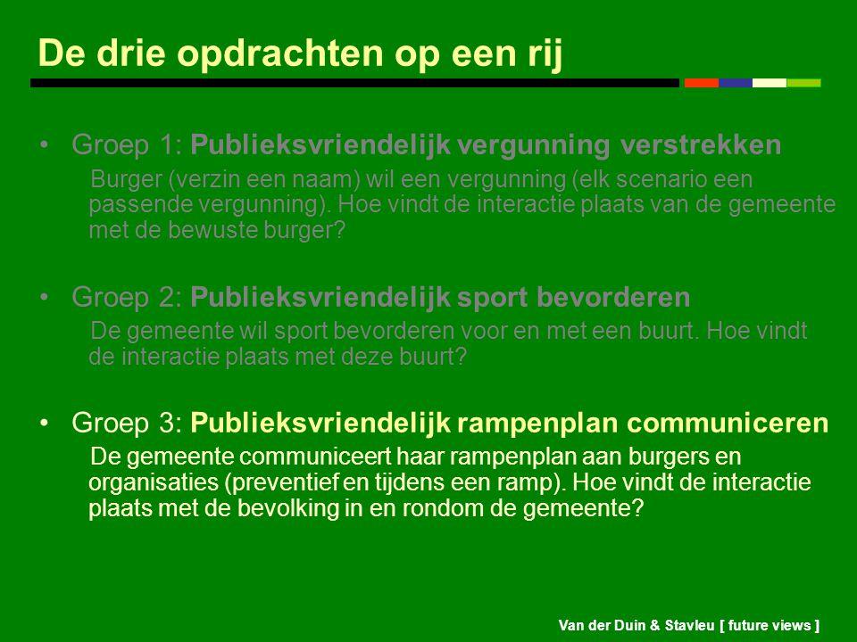 Van der Duin & Stavleu [ future views ] De drie opdrachten op een rij Groep 1: Publieksvriendelijk vergunning verstrekken Burger (verzin een naam) wil