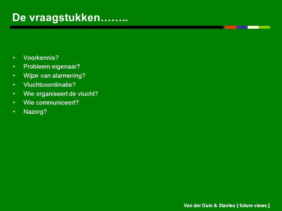 Van der Duin & Stavleu [ future views ] De vraagstukken…….. Voorkennis? Probleem eigenaar? Wijze van alarmering? Vluchtcoordinatie? Wie organiseert de