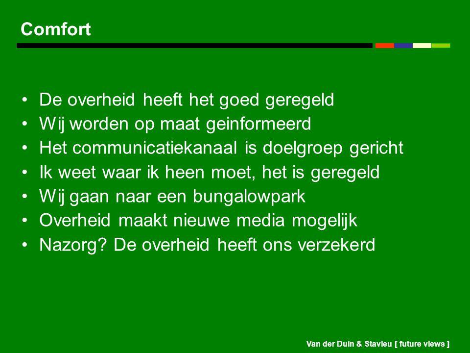 Van der Duin & Stavleu [ future views ] Comfort De overheid heeft het goed geregeld Wij worden op maat geinformeerd Het communicatiekanaal is doelgroe
