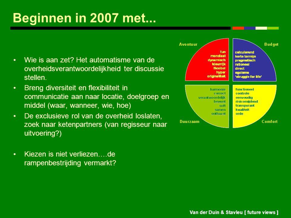Van der Duin & Stavleu [ future views ] Beginnen in 2007 met... Wie is aan zet? Het automatisme van de overheidsverantwoordelijkheid ter discussie ste