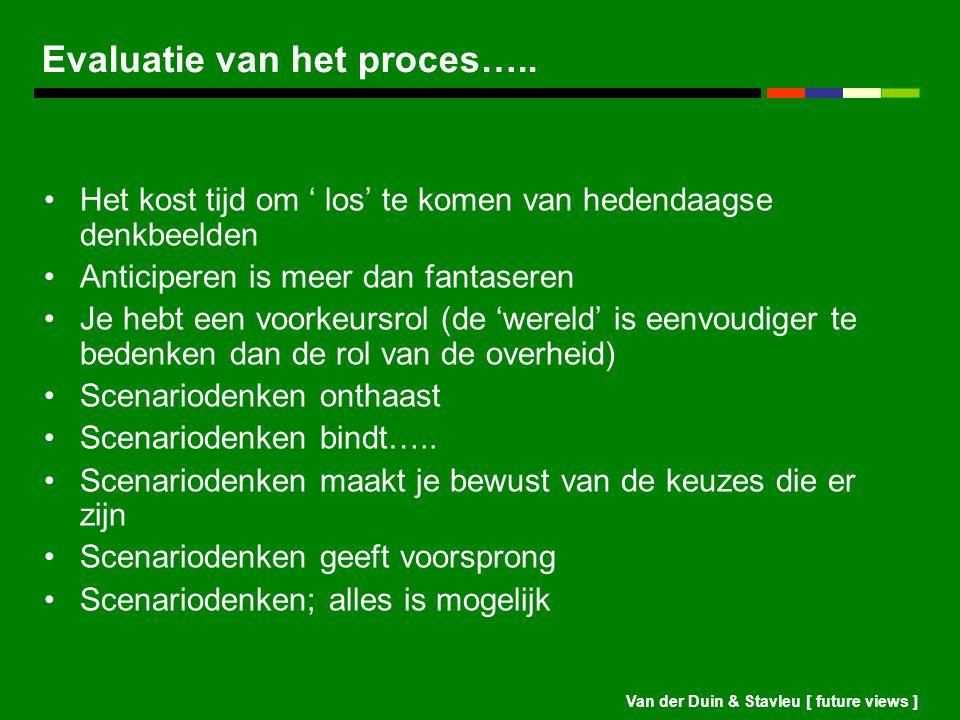 Van der Duin & Stavleu [ future views ] Evaluatie van het proces….. Het kost tijd om ' los' te komen van hedendaagse denkbeelden Anticiperen is meer d