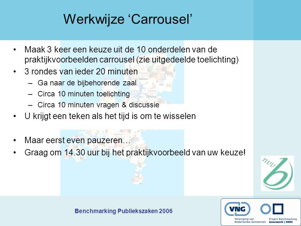 Benchmarking Publiekszaken 2006 Werkwijze 'Carrousel' Maak 3 keer een keuze uit de 10 onderdelen van de praktijkvoorbeelden carrousel (zie uitgedeelde