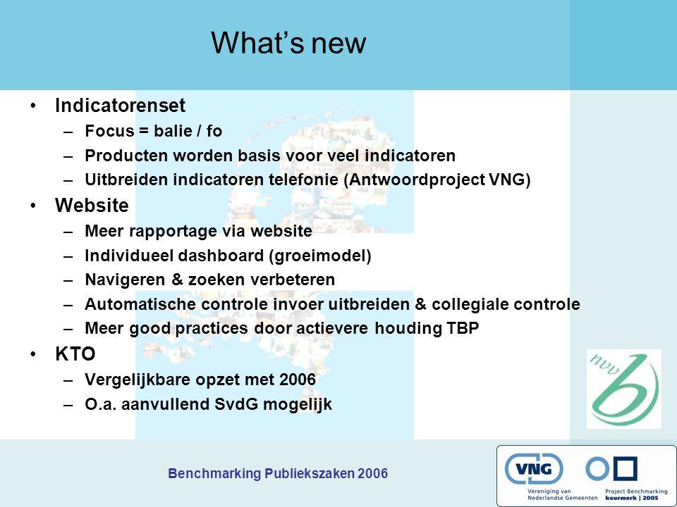 Indicatorenset –Focus = balie / fo –Producten worden basis voor veel indicatoren –Uitbreiden indicatoren telefonie (Antwoordproject VNG) Website –Meer
