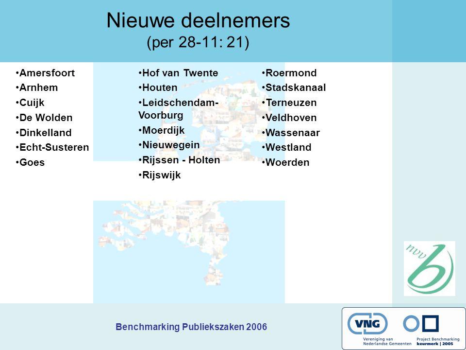 Nieuwe deelnemers (per 28-11: 21) Amersfoort Arnhem Cuijk De Wolden Dinkelland Echt-Susteren Goes Hof van Twente Houten Leidschendam- Voorburg Moerdij