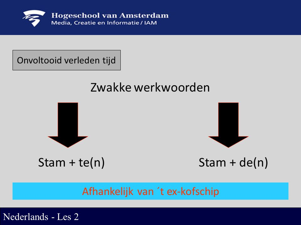 Onvoltooid verleden tijd Zwakke werkwoorden Stam + te(n)Stam + de(n) Afhankelijk van ´t ex-kofschip Nederlands - Les 2