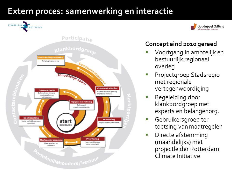 Extern proces: samenwerking en interactie Concept eind 2010 gereed  Voortgang in ambtelijk en bestuurlijk regionaal overleg  Projectgroep Stadsregio met regionale vertegenwoordiging  Begeleiding door klankbordgroep met experts en belangenorg.