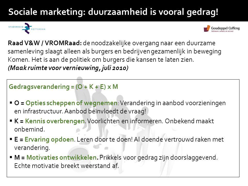 Sociale marketing: duurzaamheid is vooral gedrag.