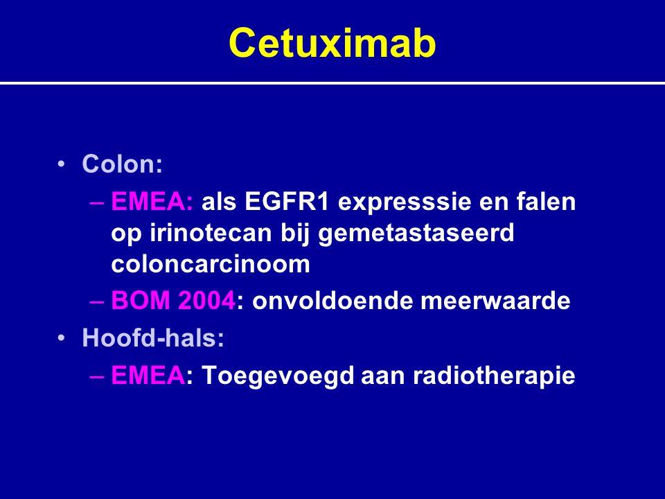 Cetuximab Colon: –EMEA: als EGFR1 expresssie en falen op irinotecan bij gemetastaseerd coloncarcinoom –BOM 2004: onvoldoende meerwaarde Hoofd-hals: –E