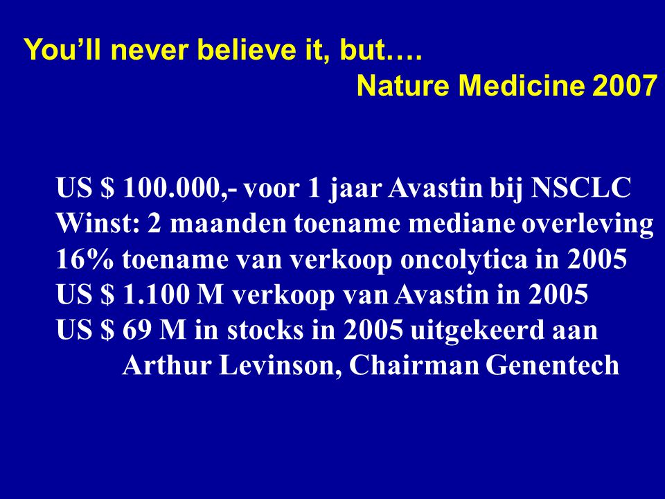 You'll never believe it, but…. Nature Medicine 2007 US $ 100.000,- voor 1 jaar Avastin bij NSCLC Winst: 2 maanden toename mediane overleving 16% toena