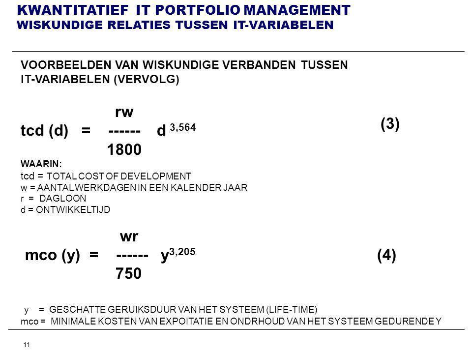 11 KWANTITATIEF IT PORTFOLIO MANAGEMENT WISKUNDIGE RELATIES TUSSEN IT-VARIABELEN VOORBEELDEN VAN WISKUNDIGE VERBANDEN TUSSEN IT-VARIABELEN (VERVOLG) rw tcd (d) = ------ d 3,564 (3) 1800 WAARIN: tcd = TOTAL COST OF DEVELOPMENT w = AANTAL WERKDAGEN IN EEN KALENDER JAAR r = DAGLOON d = ONTWIKKELTIJD wr mco (y) = ------ y 3,205 (4) 750 y = GESCHATTE GERUIKSDUUR VAN HET SYSTEEM (LIFE-TIME) mco = MINIMALE KOSTEN VAN EXPOITATIE EN ONDRHOUD VAN HET SYSTEEM GEDURENDE Y