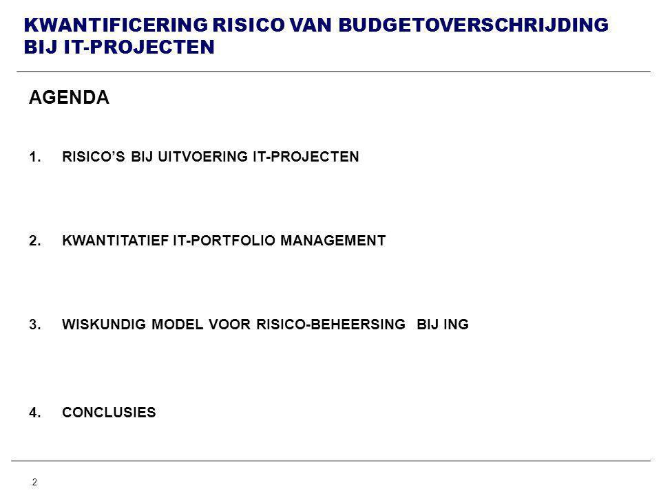 2 AGENDA 1.RISICO'S BIJ UITVOERING IT-PROJECTEN 2.KWANTITATIEF IT-PORTFOLIO MANAGEMENT 3.WISKUNDIG MODEL VOOR RISICO-BEHEERSING BIJ ING 4.CONCLUSIES KWANTIFICERING RISICO VAN BUDGETOVERSCHRIJDING BIJ IT-PROJECTEN