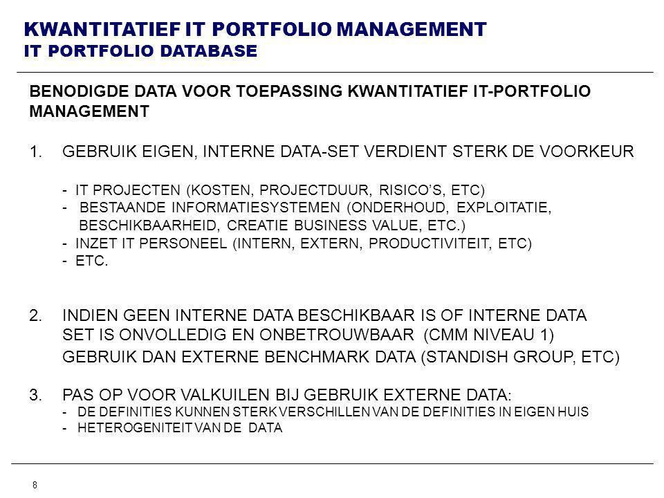 8 KWANTITATIEF IT PORTFOLIO MANAGEMENT IT PORTFOLIO DATABASE BENODIGDE DATA VOOR TOEPASSING KWANTITATIEF IT-PORTFOLIO MANAGEMENT 1.GEBRUIK EIGEN, INTE