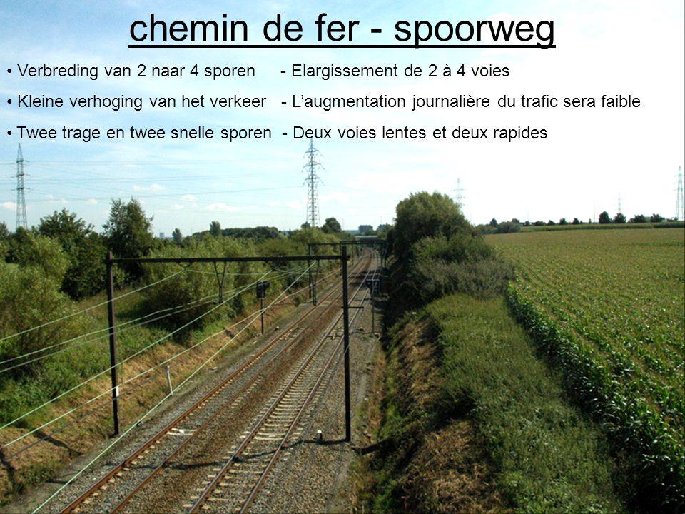 chemin de fer - spoorweg Verbreding van 2 naar 4 sporen - Elargissement de 2 à 4 voies Kleine verhoging van het verkeer - L'augmentation journalière d