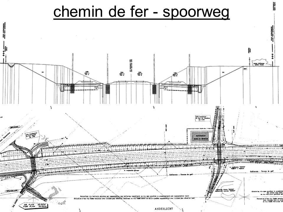 chemin de fer - spoorweg