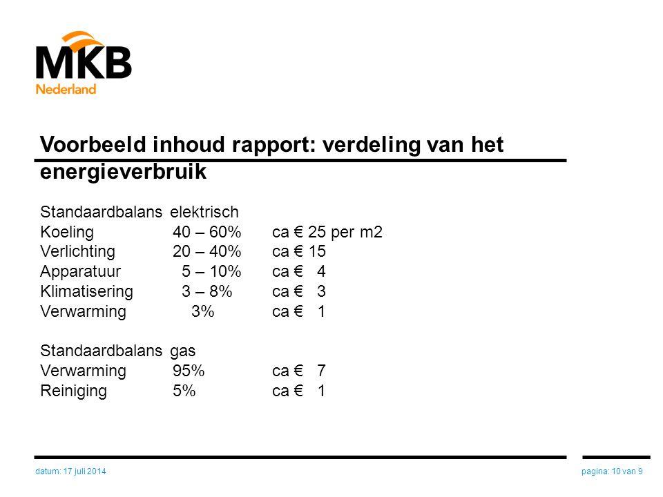 Voorbeeld inhoud rapport: verdeling van het energieverbruik Standaardbalans elektrisch Koeling40 – 60%ca € 25 per m2 Verlichting20 – 40%ca € 15 Appara