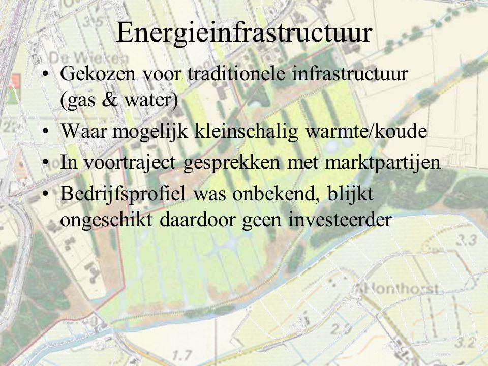 Energieinfrastructuur Gekozen voor traditionele infrastructuur (gas & water) Waar mogelijk kleinschalig warmte/koude In voortraject gesprekken met mar