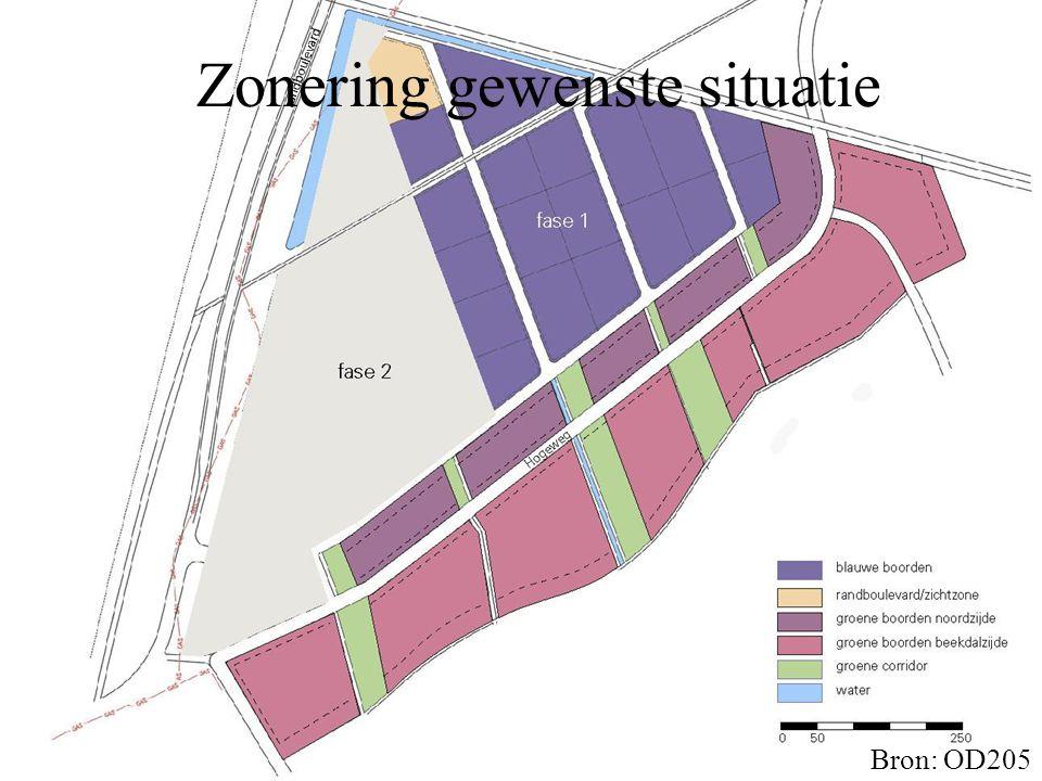 Gewenste situatie Zonering gewenste situatie Bron: OD205
