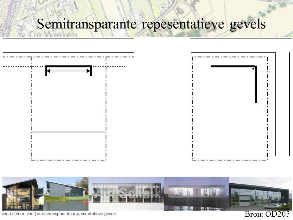 Semitransparante repesentatieve gevels Bron: OD205