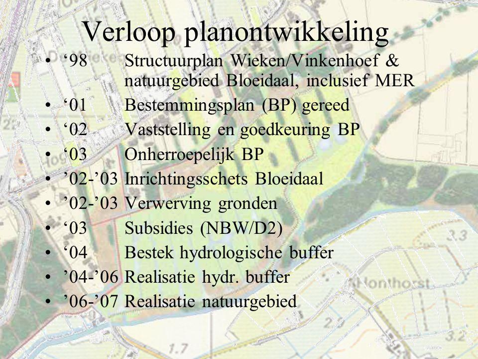 Verloop planontwikkeling '98 Structuurplan Wieken/Vinkenhoef & natuurgebied Bloeidaal, inclusief MER '01 Bestemmingsplan (BP) gereed '02 Vaststelling