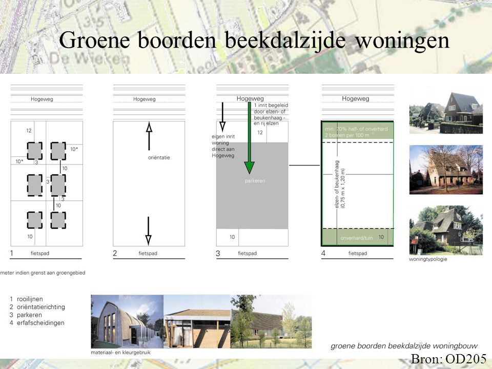 Groene boorden beekdalzijde woningen Bron: OD205