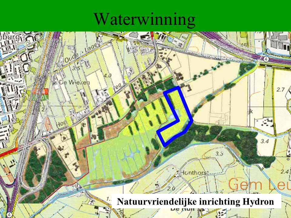 Waterwinning Natuurvriendelijke inrichting Hydron