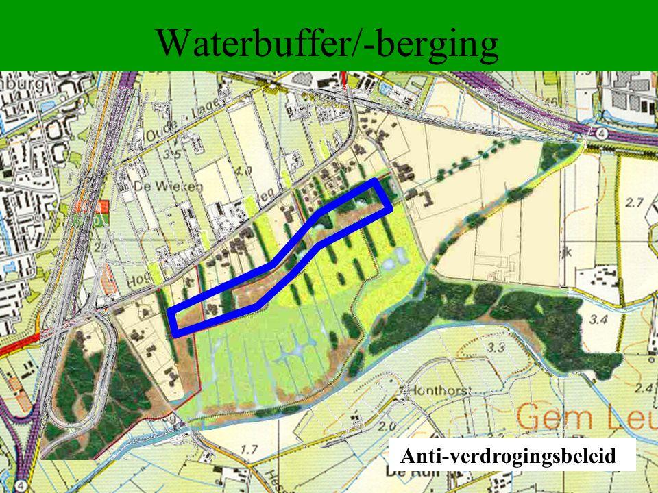 Waterbuffer/-berging Anti-verdrogingsbeleid