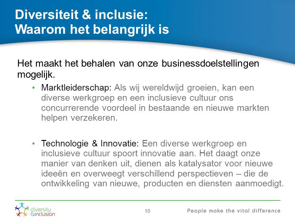 10 Diversiteit & inclusie: Waarom het belangrijk is 10 Het maakt het behalen van onze businessdoelstellingen mogelijk. Marktleiderschap: Als wij werel