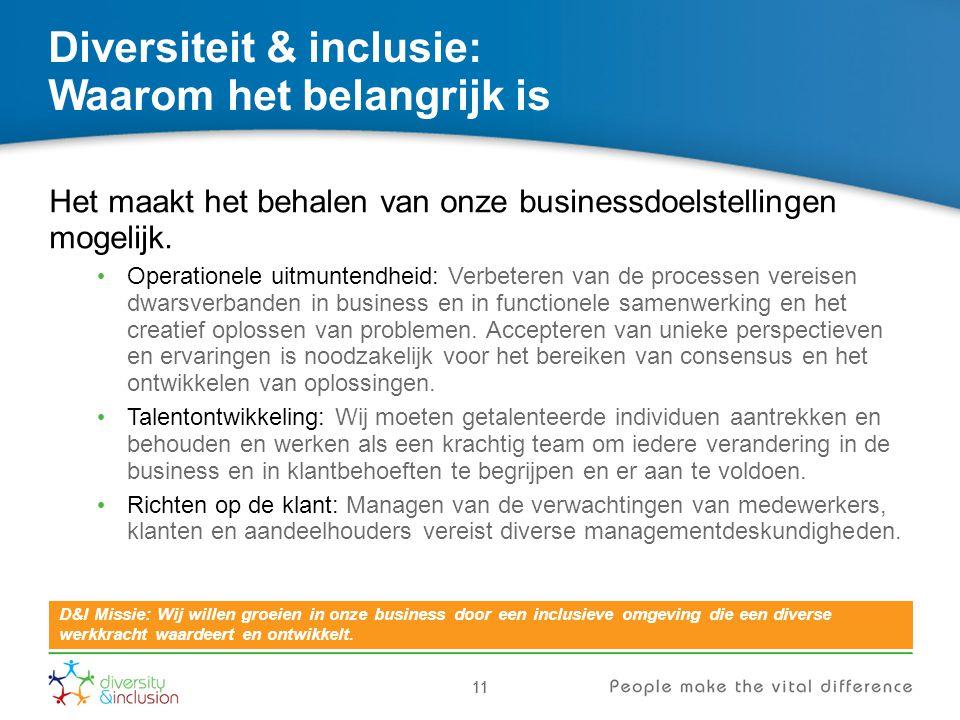 11 Diversiteit & inclusie: Waarom het belangrijk is 11 Het maakt het behalen van onze businessdoelstellingen mogelijk. Operationele uitmuntendheid: Ve