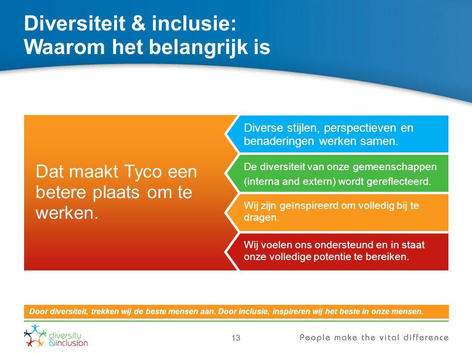 13 Diversiteit & inclusie: Waarom het belangrijk is 13 Door diversiteit, trekken wij de beste mensen aan. Door inclusie, inspireren wij het beste in o