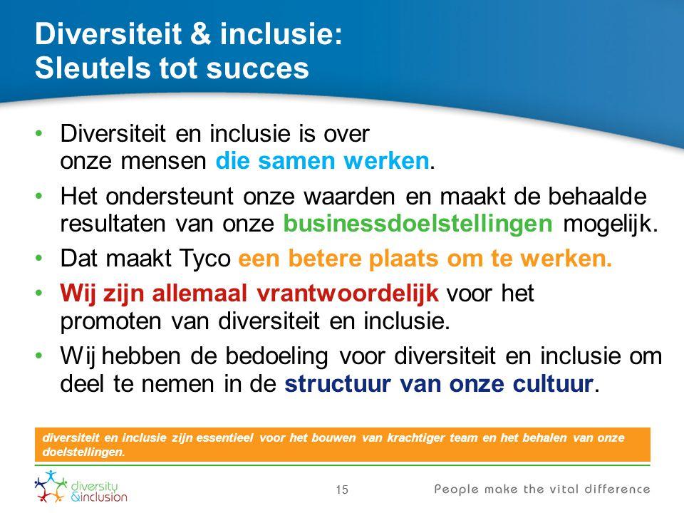 15 Diversiteit & inclusie: Sleutels tot succes 15 diversiteit en inclusie zijn essentieel voor het bouwen van krachtiger team en het behalen van onze
