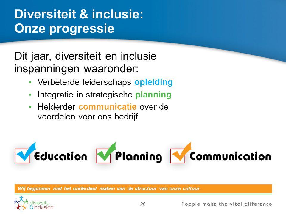 20 Diversiteit & inclusie: Onze progressie 20 Wij begonnen met het onderdeel maken van de structuur van onze cultuur. Dit jaar, diversiteit en inclusi