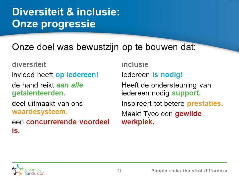 21 Diversiteit & inclusie: Onze progressie 21 Onze doel was bewustzijn op te bouwen dat: diversiteit invloed heeft op iedereen! de hand reikt aan alle