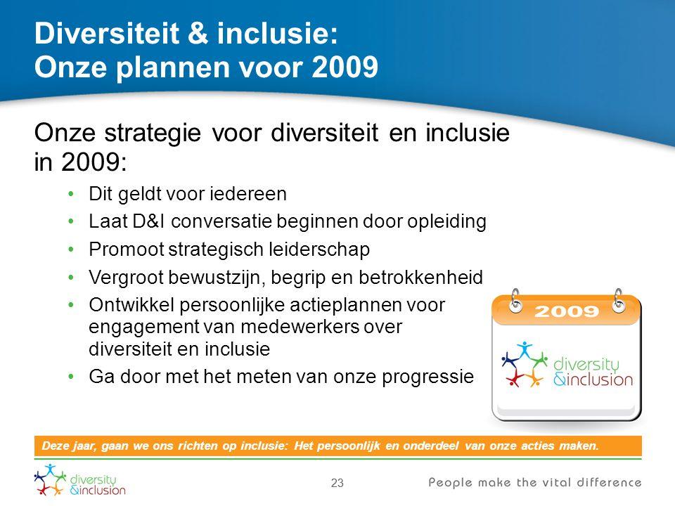 23 Diversiteit & inclusie: Onze plannen voor 2009 23 Deze jaar, gaan we ons richten op inclusie: Het persoonlijk en onderdeel van onze acties maken.