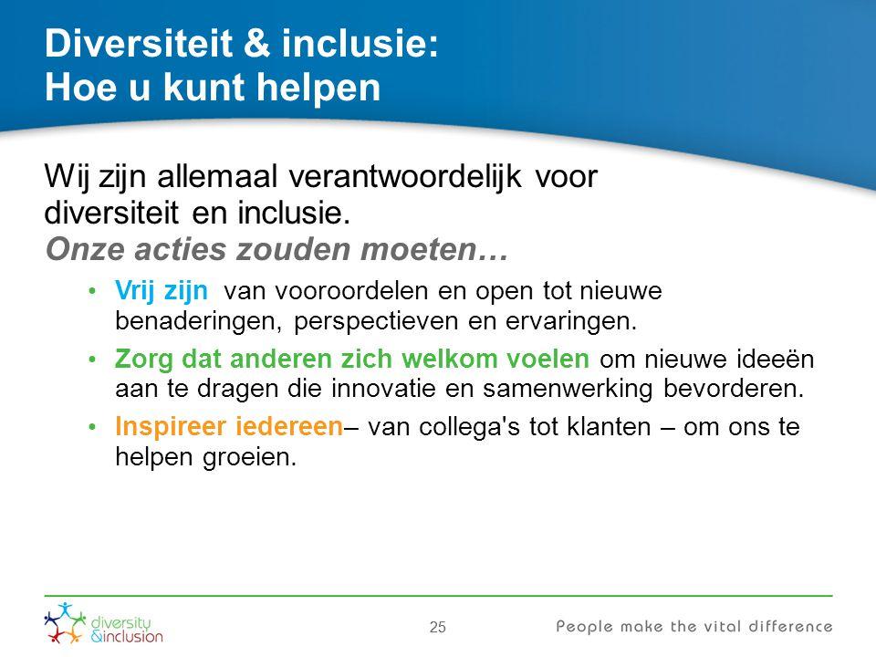 25 Diversiteit & inclusie: Hoe u kunt helpen 25 Wij zijn allemaal verantwoordelijk voor diversiteit en inclusie.