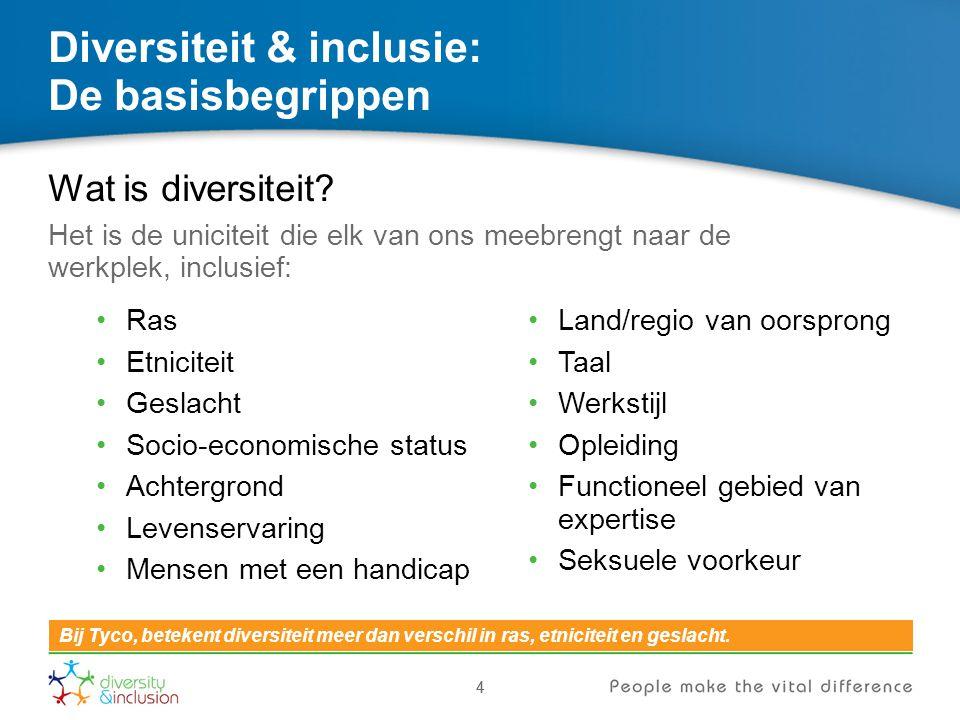 44 Diversiteit & inclusie: De basisbegrippen Ras Etniciteit Geslacht Socio-economische status Achtergrond Levenservaring Mensen met een handicap Land/