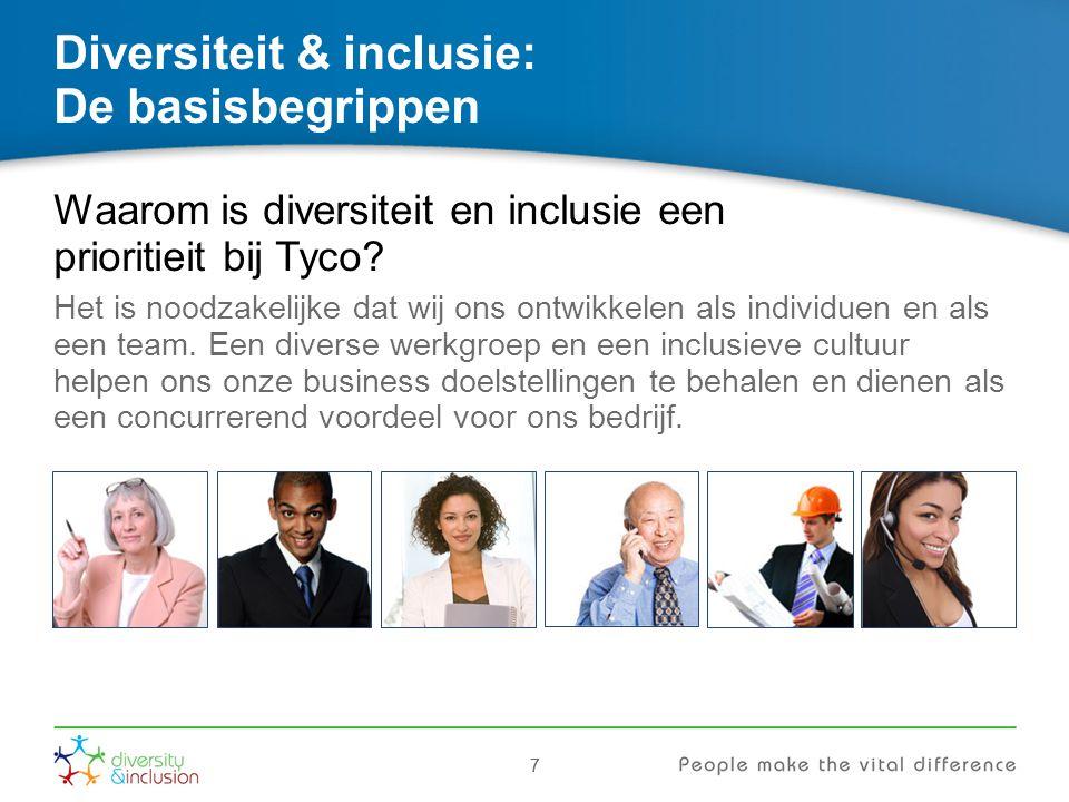77 Diversiteit & inclusie: De basisbegrippen Waarom is diversiteit en inclusie een prioritieit bij Tyco? Het is noodzakelijke dat wij ons ontwikkelen