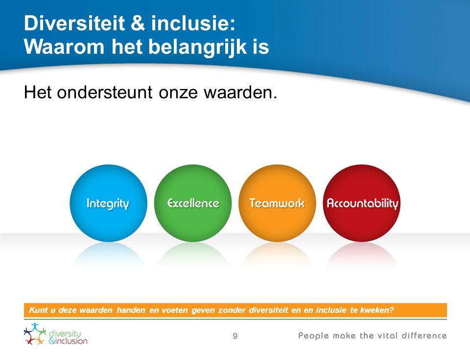 9 Diversiteit & inclusie: Waarom het belangrijk is Het ondersteunt onze waarden. 9 Kunt u deze waarden handen en voeten geven zonder diversiteit en en