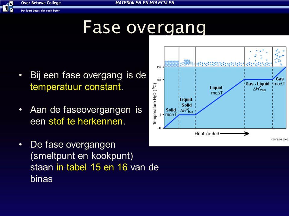 Fase overgang Bij een fase overgang is de temperatuur constant.
