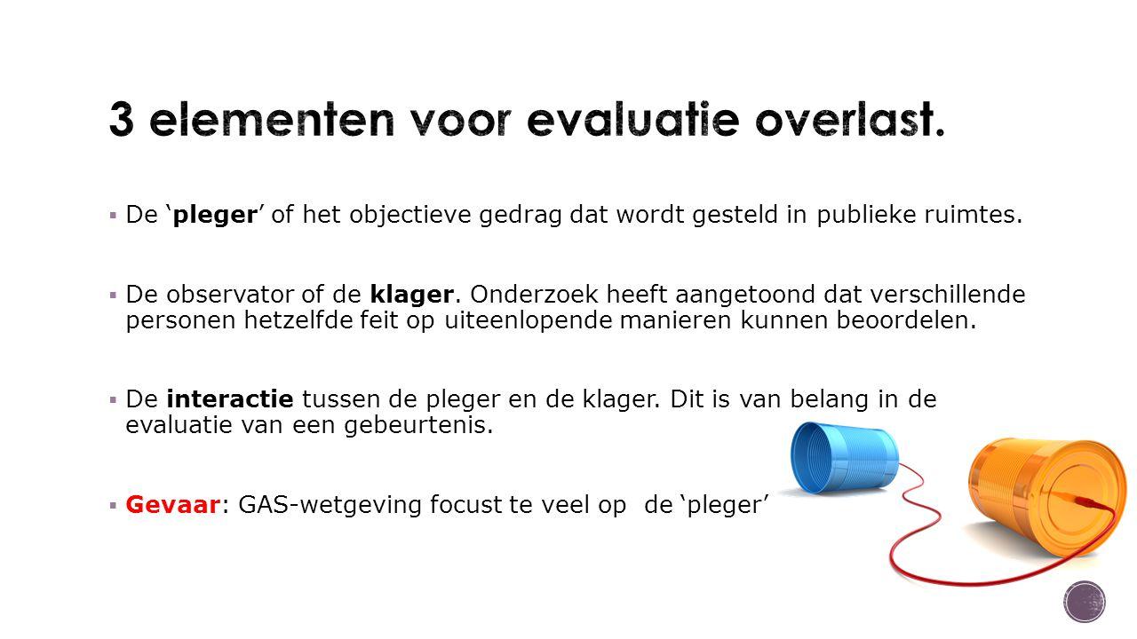  De 'pleger' of het objectieve gedrag dat wordt gesteld in publieke ruimtes.