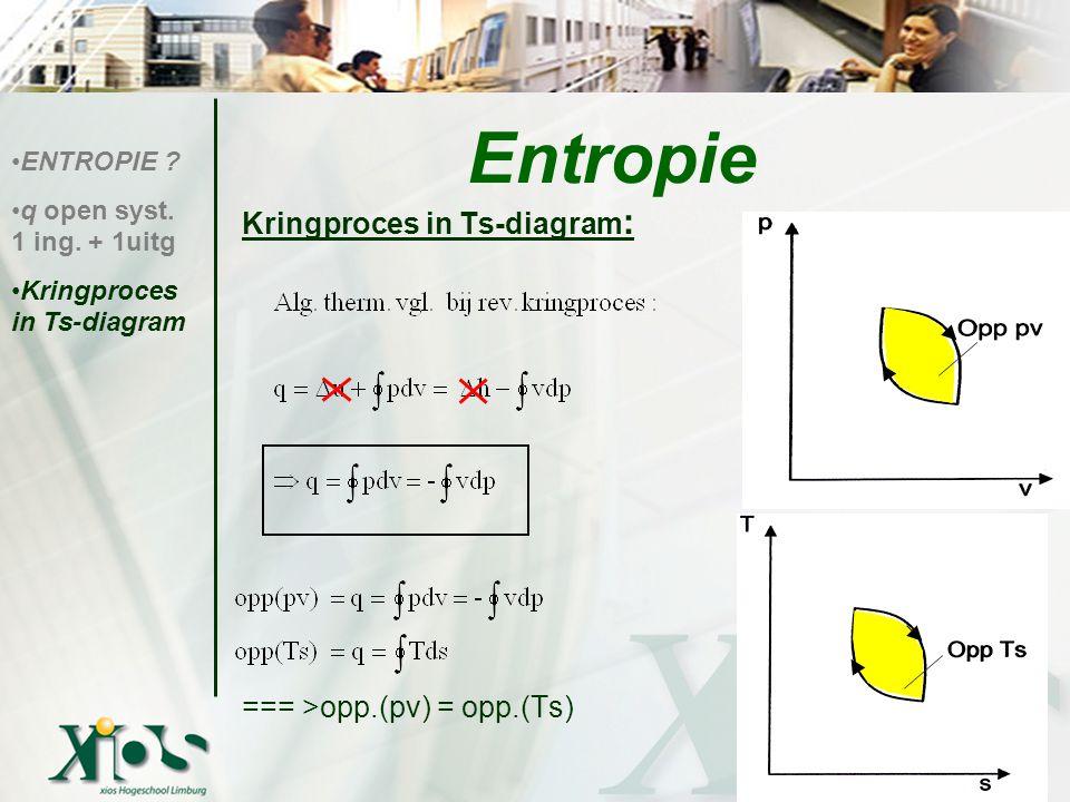 Kringproces in Ts-diagram : === >opp.(pv) = opp.(Ts) Entropie ENTROPIE ? q open syst. 1 ing. + 1uitg Kringproces in Ts-diagram