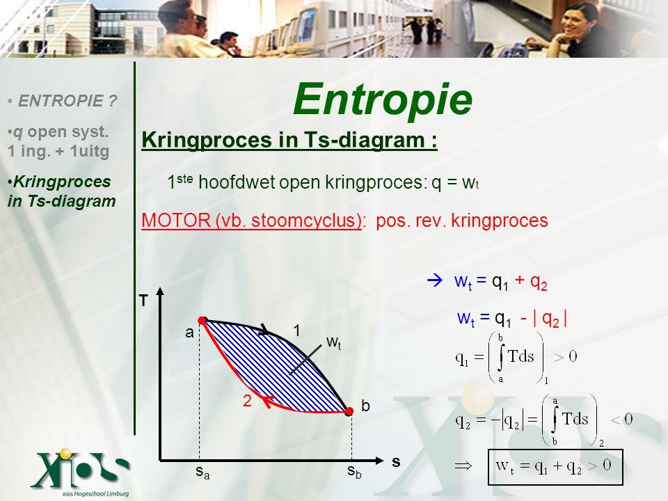 Kringproces in Ts-diagram : 1 ste hoofdwet open kringproces: q = w t MOTOR (vb. stoomcyclus): pos. rev. kringproces  w t = q 1 + q 2 w t = q 1 - | q